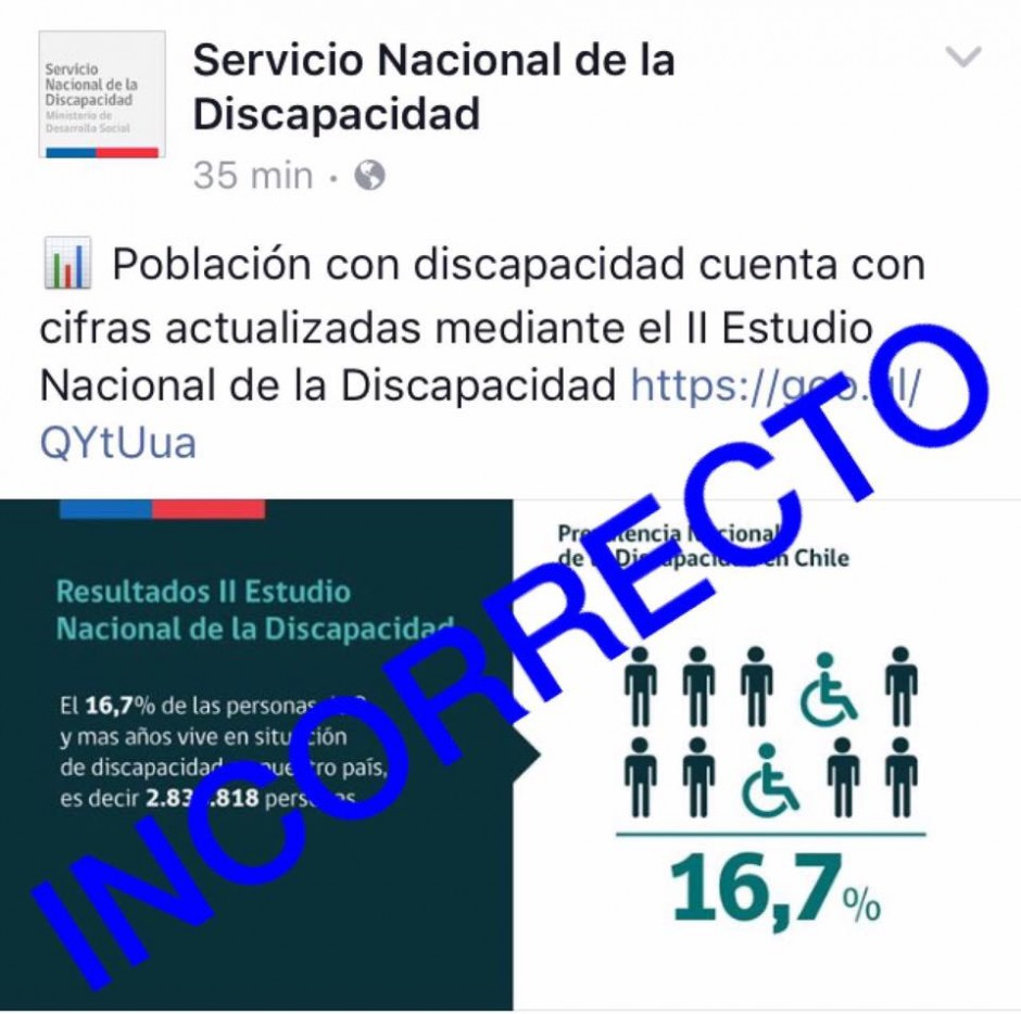GOBIERNO JUSTIFICANDO LO INJUSTIFICABLE: LA DISCAPACIDAD Y EL CENSO